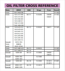 Filter Cross Reference Chart Free 5 Sample Oil Filter Cross Reference Chart Templates In Pdf