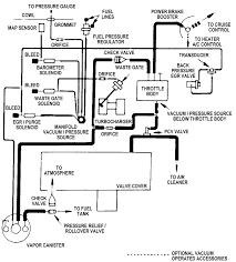 2004 chevrolet cavalier 2 2l fi dohc 4cyl repair guides vacuum 25 vacuum hose routing 1987 2 2l turbo i engine