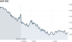 Greece Stock Market Index Chart Stocks Tech Sell Off Greece Worries Hit Stocks May 23 2012