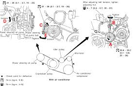 nissan maxima drive belts replacement procedure nissan maxima drive belts replacement procedure