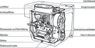 motorcycle engine diagram pdf wiring diagram online motor engine diagram boat motorcycle pdf basic the rolls r wiring basic motorcycle diagram motorcycle engine diagram pdf