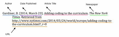 How To Read Citations Citation Guides And Style Manuals