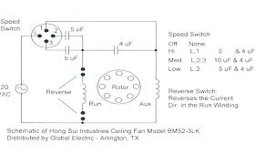 Ceiling Fan Sizes Cooksscountry Com