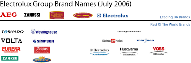 german kitchen brands in uk. electrolux group german kitchen brands in uk e