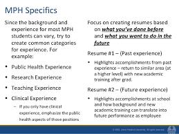 Public Health Resume Objective Examples Public Health Resume Samples Magdalene Project Org