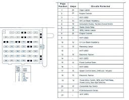 ford mustang fuse diagram 2006 gt v8 box 2008 1998 block data 98 ford cobra fuse diagram schematic diagram electronic schematic 2007 ford mustang convertible fuse diagram