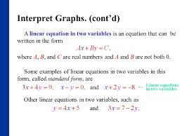 5 interpret graphs cont d a linear equation in two variables