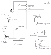 wiring diagram for ford 9n 2n 8n late 8n after s 263843