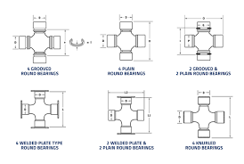 Pto U Joint Size Chart Finding The Right Replacement U Joint Moog Parts