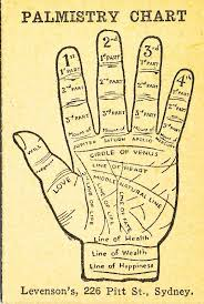 Palmology Chart Levensons Palmistry Chart Palmistry Palm Reading Charts