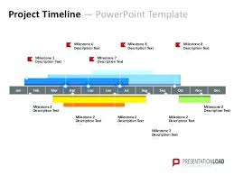 Template Office Timeline Download Free For Presentations With