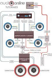 best 25 kenwood car audio ideas on pinterest car sound systems Kenwood Dnx6190hd Wiring Diagram como instalar un sonido para automóvil audioonline la tienda 1 de car audio Porsche Cayeene Wiring Diagram for Kenwood DNX6190HD