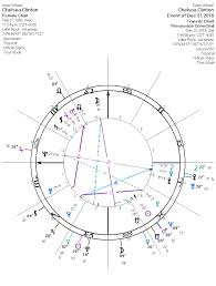 Hillary Clinton President Or Prison Darkstar Astrology