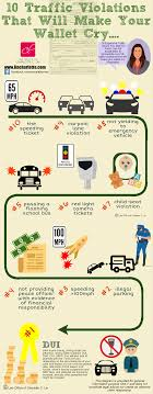 10 Traffic Violations That Will Make Your Wallet Cry Infographic