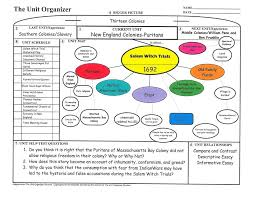 unit organizer routine template the new england colonies u s world history5th 6th grade