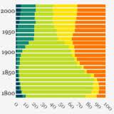 Python Horizontal Bar Chart Horizontal Bar Charts Python Plotly