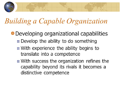 Organizational Ability Building Resources Strengths And Organizational Capabilities Ppt