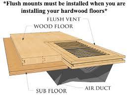 how are flush mount registers installed