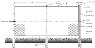 end rail clamp chain link fence. The Chain Link Fence Framework End Rail Clamp