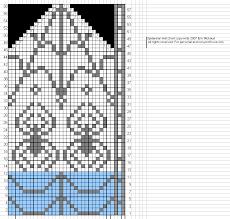 Pattern For Spider Hat Using Generic Norwegian Hat Pattern