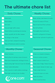 Chore Chart For Adults App The Ultimate Household Chore List Care Com