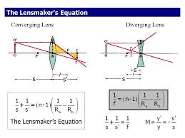 2 the lensmaker s equation s s s