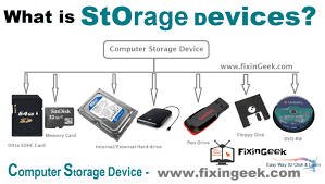 What Are Storing Devices Of Computer And Explain The Various Types