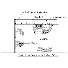chain link fence parts. Fence Installation Residential Chain Link With Barbed Wire Parts L