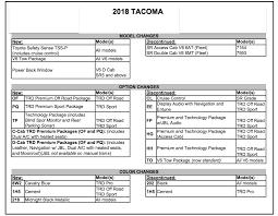 2018 toyota tacoma. wonderful toyota source tacomaworldcom and 2018 toyota tacoma