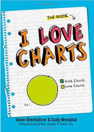 I Love Charts The Book