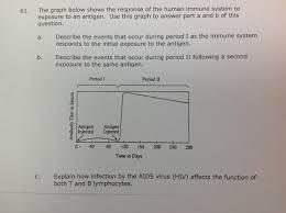 ib art extended essay topics persuasive essay gun control laws how ch ap biology essay image