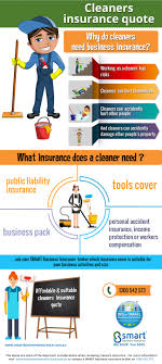infographic cleaners