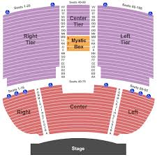 Golden Nugget Lake Charles Concert Seating Chart Discount Martina Mcbride Tickets Event Schedule 2019 2020