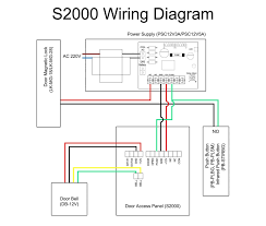 pow wiring diagrams ups wiring library hammond power solutions wiring diagram book of 2018 wiring diagram pick ups wiring diagram wiring