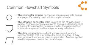 Flowchart Online Charts Collection
