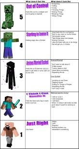 minecraft incredible point scale helps kids regulate great for minecraft incredible 5 point scale helps kids regulate great for kids autism adhd