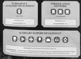 Force Org Faction Rules Revealed For 8th Edition Spikey Bits