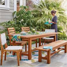 how to protect outdoor furniture. How To Protect Outdoor Wood Furniture Fresh Best 15 Picks For Any Bud Curbed A