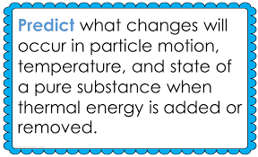 Solids Liquids And Gases Lesson Plan A Complete Science