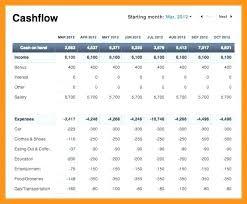 Template For Statement Of Cash Flows Cash Flow Statement Template Cash Flow Report Template Cash