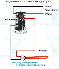 rheem water heater thermostat diagram wiring diagrams value rheem water heater thermostat diagram wiring diagram option rheem gas hot water heater thermostat replacement rheem