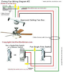 wiring diagram for ceiling fan with light schematics wiring diagrams u2022 rh seniorliviniversity co ceiling fan installation wiring diagram light and