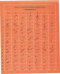 Gregg Shorthand Chart Phrasing Archives Gregg Shorthand