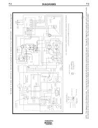 lincoln ranger d wiring diagram lincoln wiring diagrams lincoln electric im510 ranger 8 page31