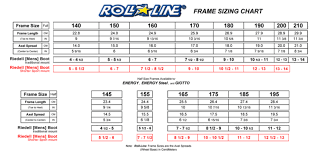 Riedell Boots And Roll Line Plate Question Skatelog Forum