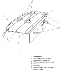 Holden Colorado Trailer Wiring Diagram