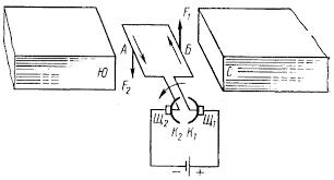 Тяговые электродвигатели постоянного тока Принцип действия электродвигателя