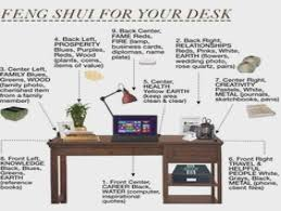 Office feng shui desk Office Wall Colors Feng Shui Desk Bagua Feng Shui Pinterest Feng Shui Desks The Spruce Office Feng Shui Desk Inside Decorating Throughout Feng Shui For