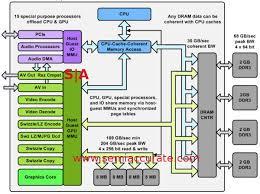 similiar xbox circuit board diagram keywords xbox 360 headset schematic wiring diagram schematic