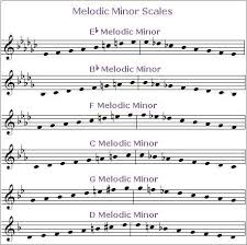 Scales Minor Melodic All Chart 2 Music Theory Piano